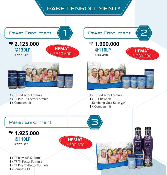 Paket Enrollment 4Life Indonesia