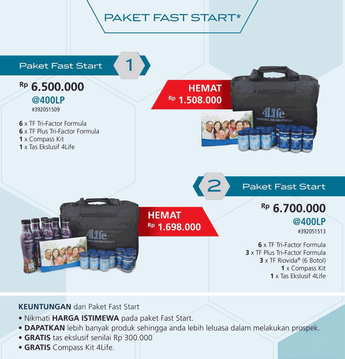 Paket Fast Start 4Life Indonesia